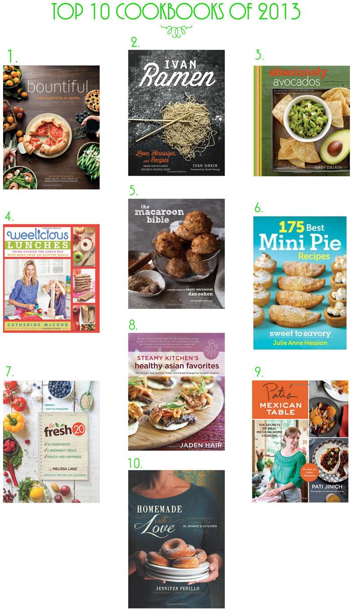 Top 10 Cookbooks of 2013
