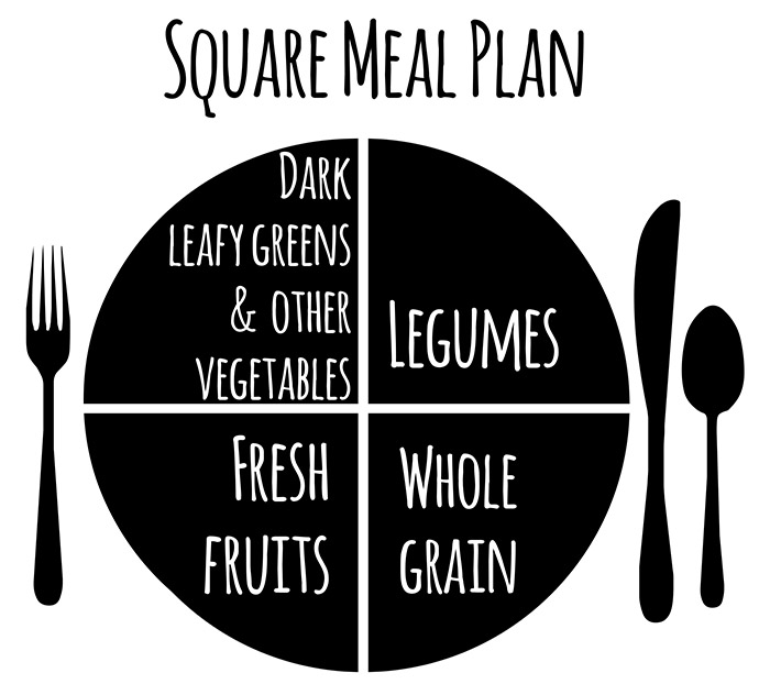 Square Meal Plan